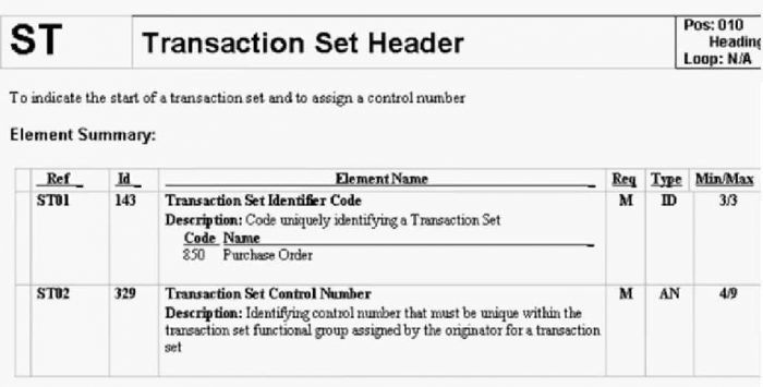 EDI Transaction Set Header